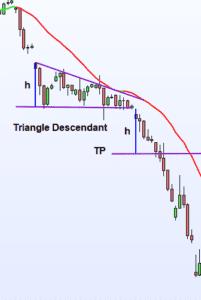 triangle descendant